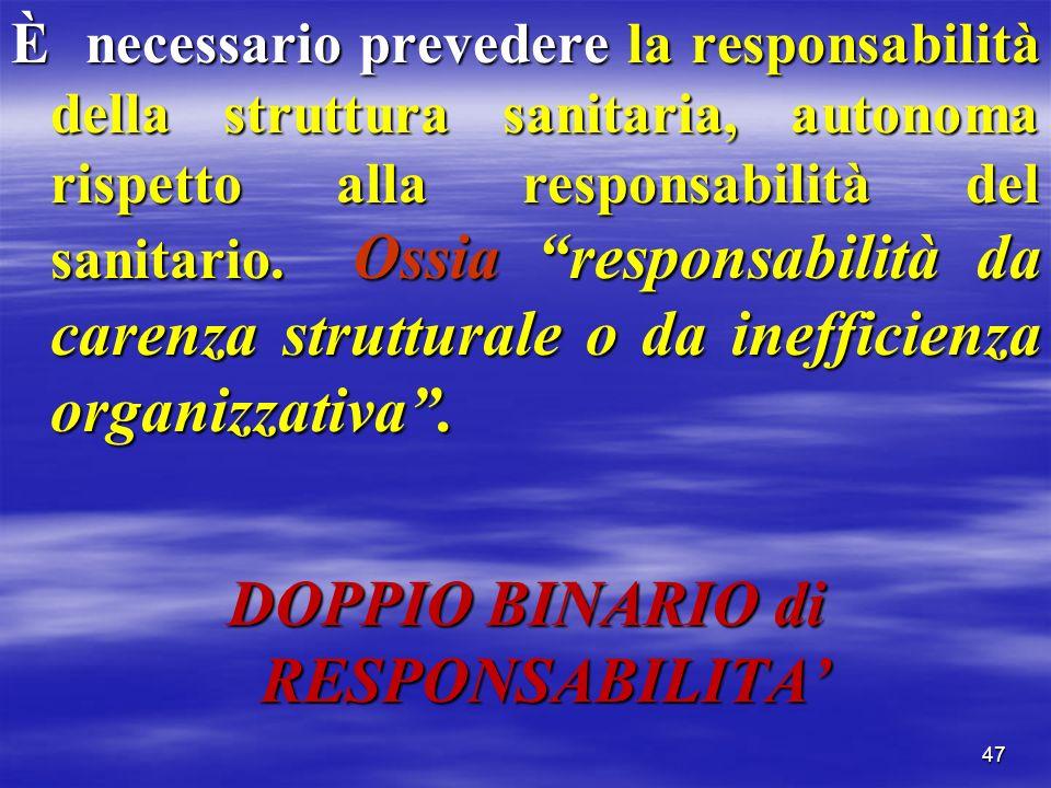 DOPPIO BINARIO di RESPONSABILITA'