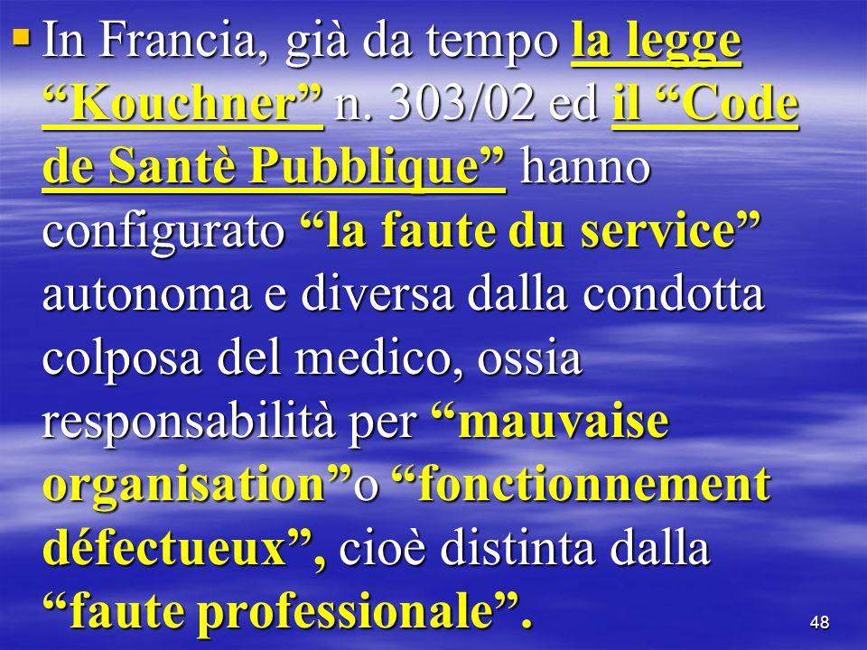 In Francia, già da tempo la legge Kouchner n