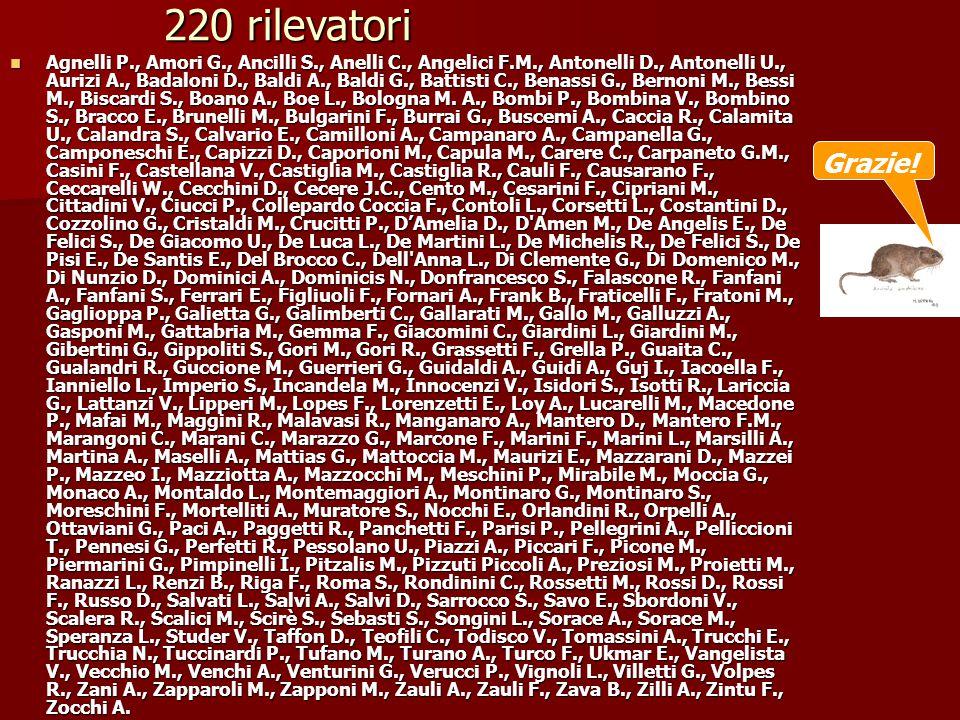 220 rilevatori