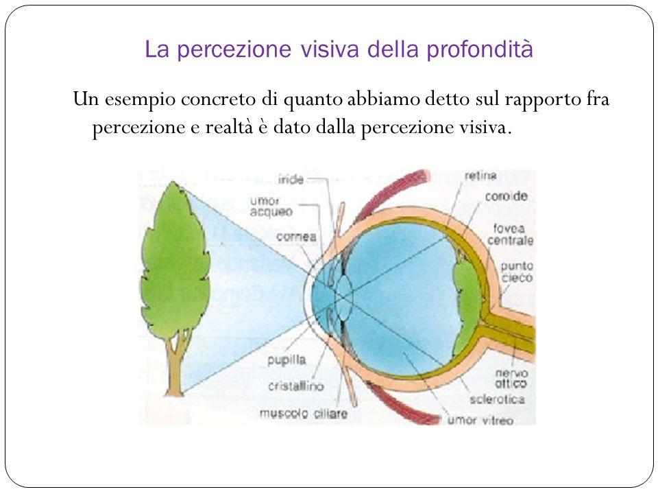 La percezione visiva della profondità