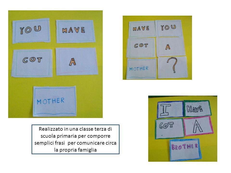 Realizzato in una classe terza di scuola primaria per comporre semplici frasi per comunicare circa la propria famiglia