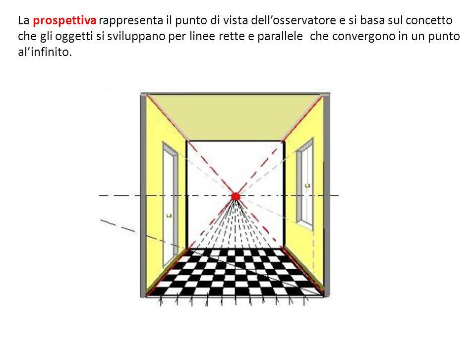 La prospettiva rappresenta il punto di vista dell'osservatore e si basa sul concetto che gli oggetti si sviluppano per linee rette e parallele che convergono in un punto al'infinito.