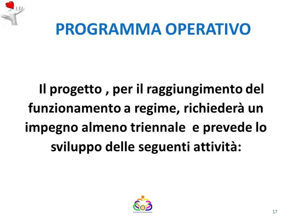 04/07/12 PROGRAMMA OPERATIVO.