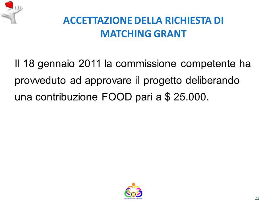 ACCETTAZIONE DELLA RICHIESTA DI MATCHING GRANT