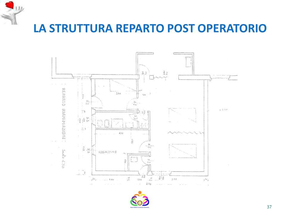 LA STRUTTURA REPARTO POST OPERATORIO
