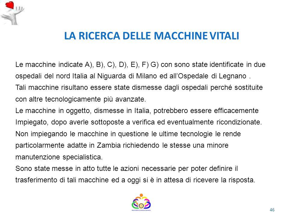 LA RICERCA DELLE MACCHINE VITALI