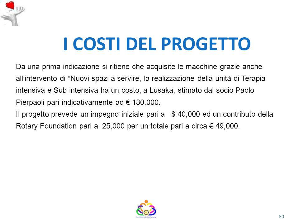 04/07/12 I COSTI DEL PROGETTO. Da una prima indicazione si ritiene che acquisite le macchine grazie anche.
