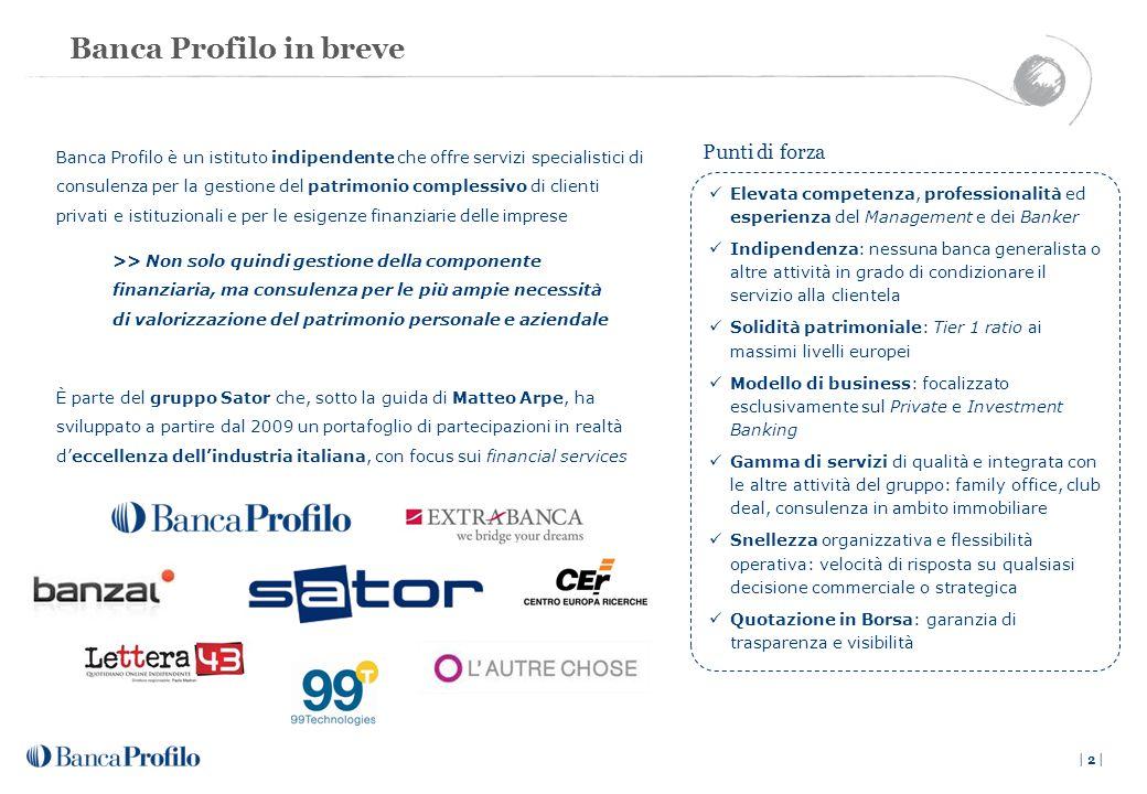 Banca Profilo in breve Punti di forza