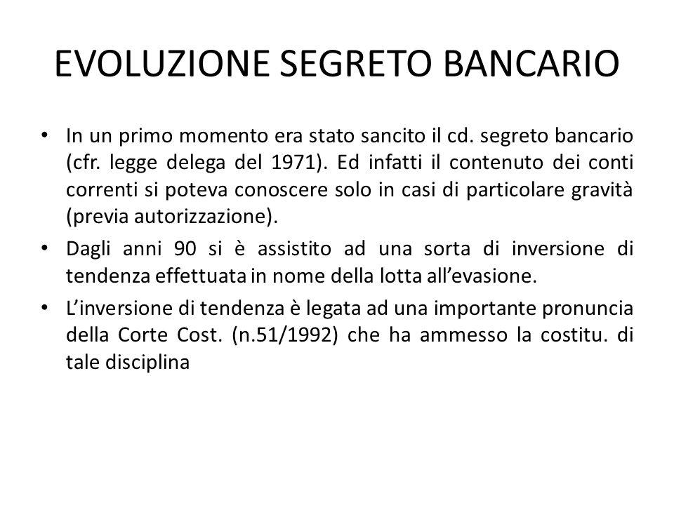 EVOLUZIONE SEGRETO BANCARIO
