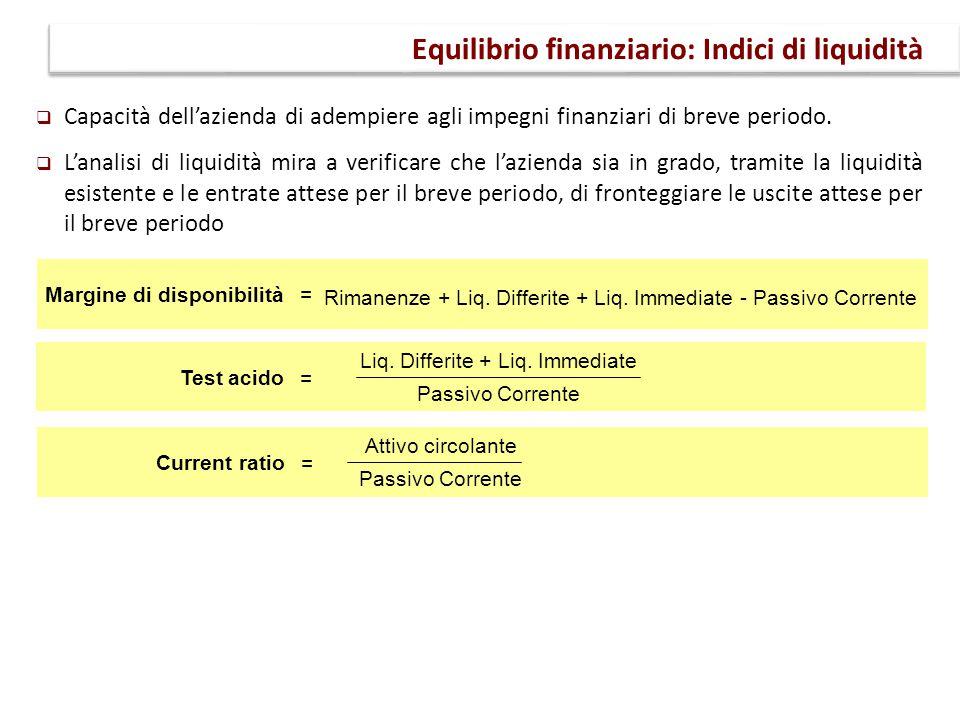 Equilibrio finanziario: Indici di liquidità