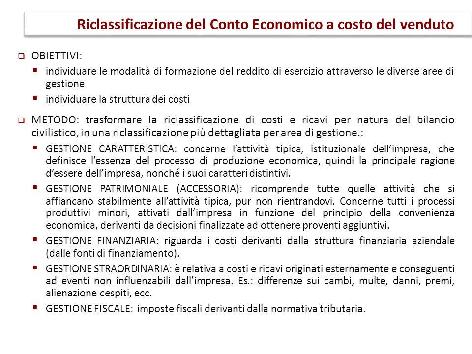 Riclassificazione del Conto Economico a costo del venduto