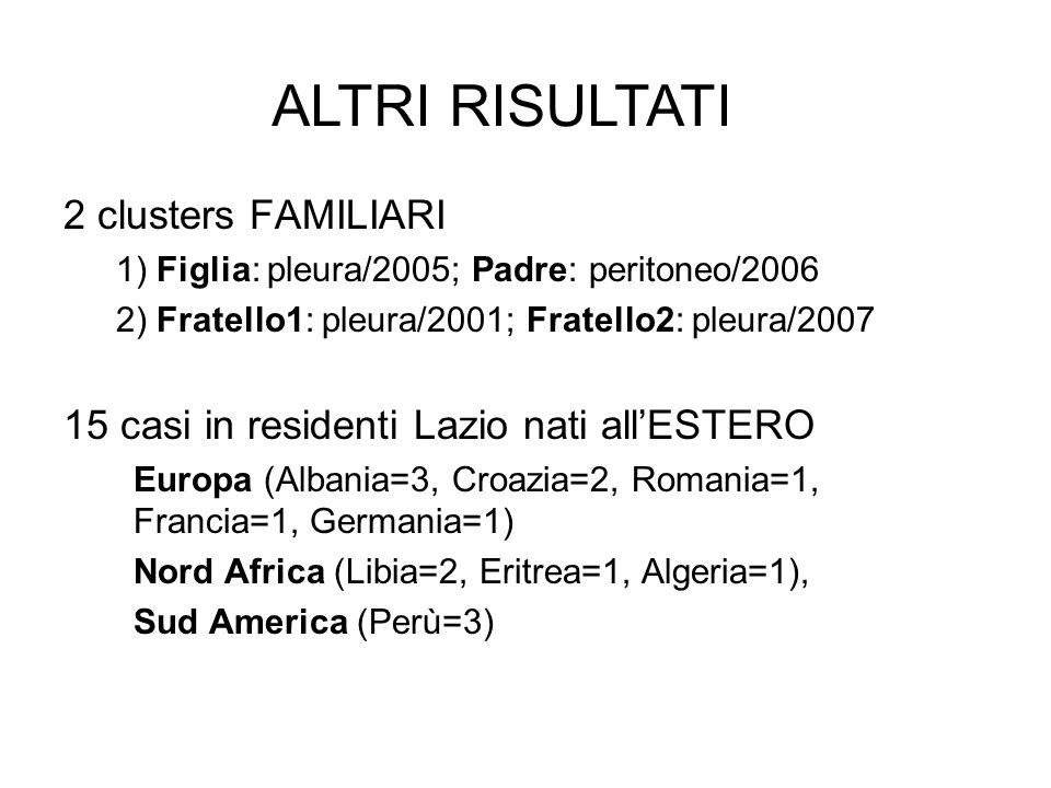ALTRI RISULTATI 2 clusters FAMILIARI