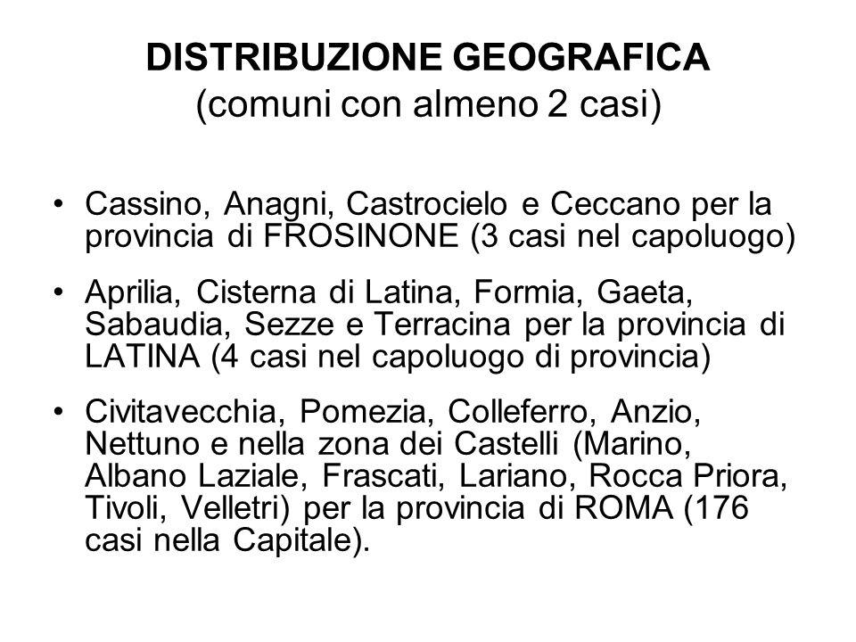DISTRIBUZIONE GEOGRAFICA (comuni con almeno 2 casi)