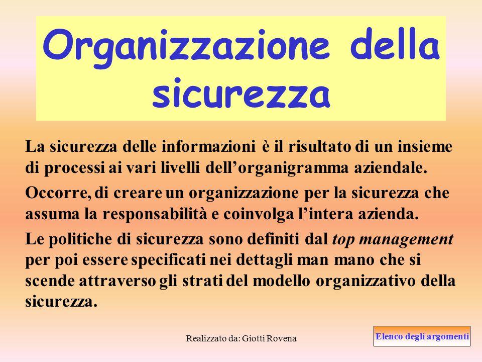 Organizzazione della sicurezza