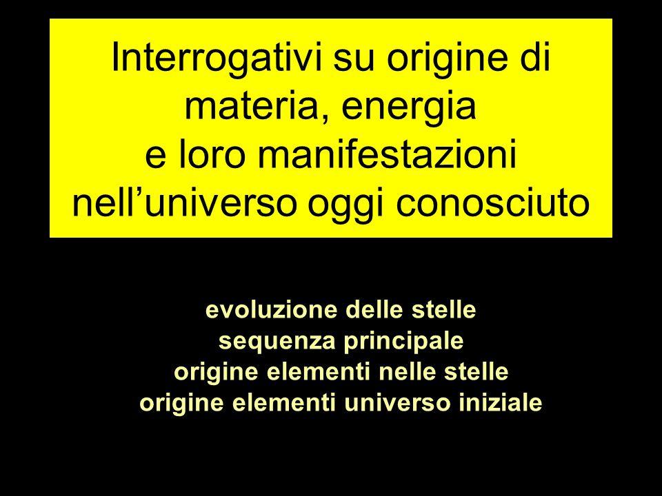 Interrogativi su origine di materia, energia e loro manifestazioni nell'universo oggi conosciuto