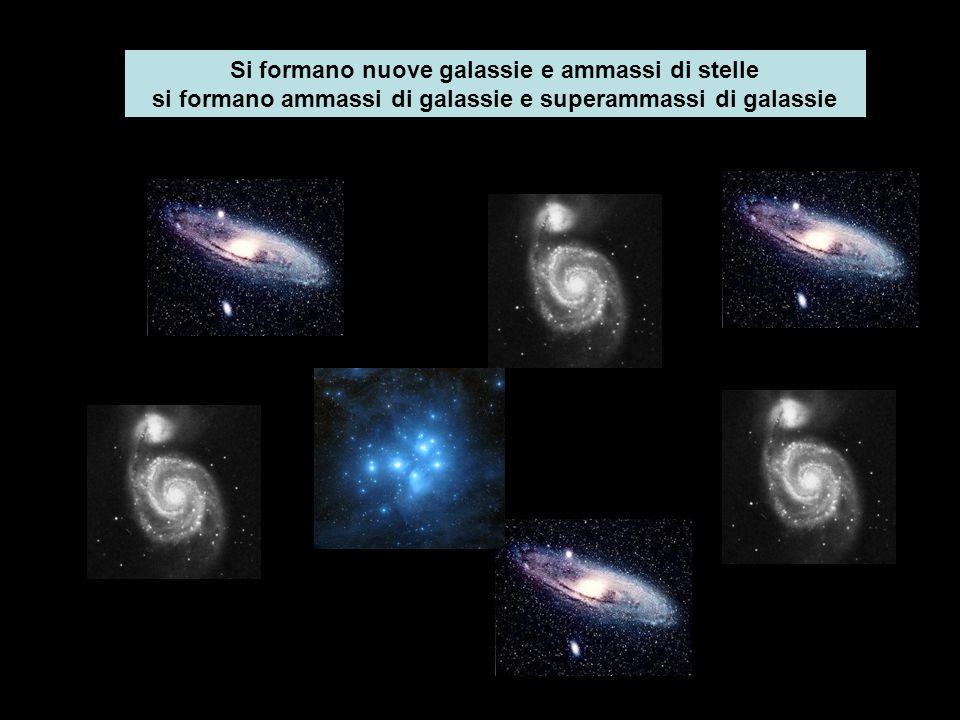 Si formano nuove galassie e ammassi di stelle si formano ammassi di galassie e superammassi di galassie