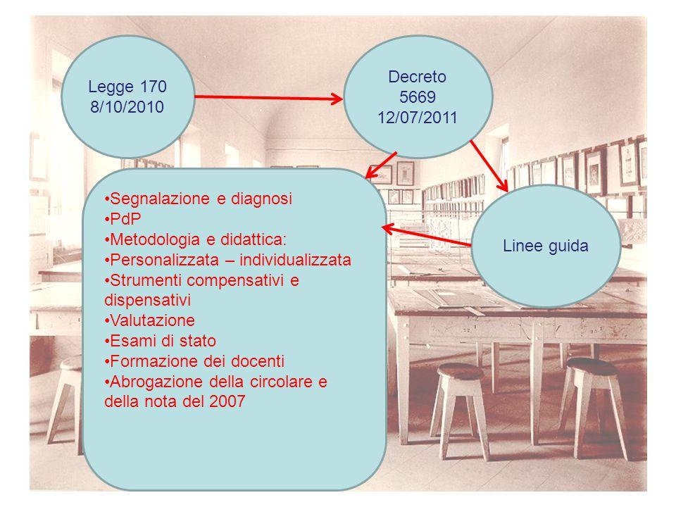 Legge 170 8/10/2010 Decreto 5669 12/07/2011. Segnalazione e diagnosi. PdP. Metodologia e didattica: