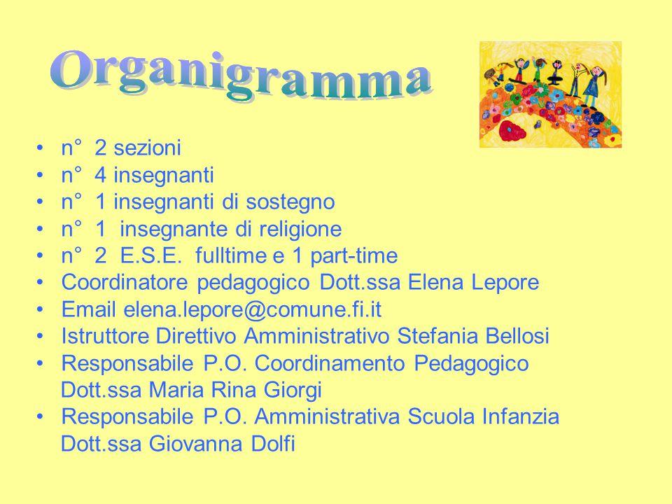 Organigramma Organigramma