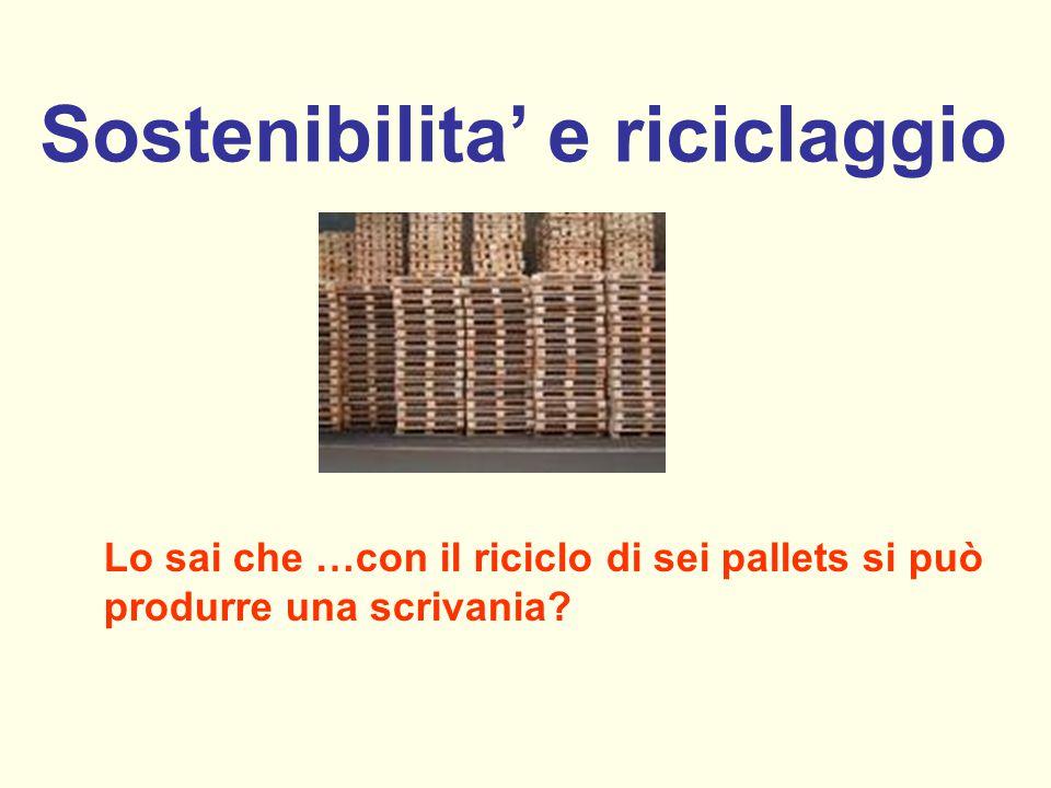 Sostenibilita' e riciclaggio