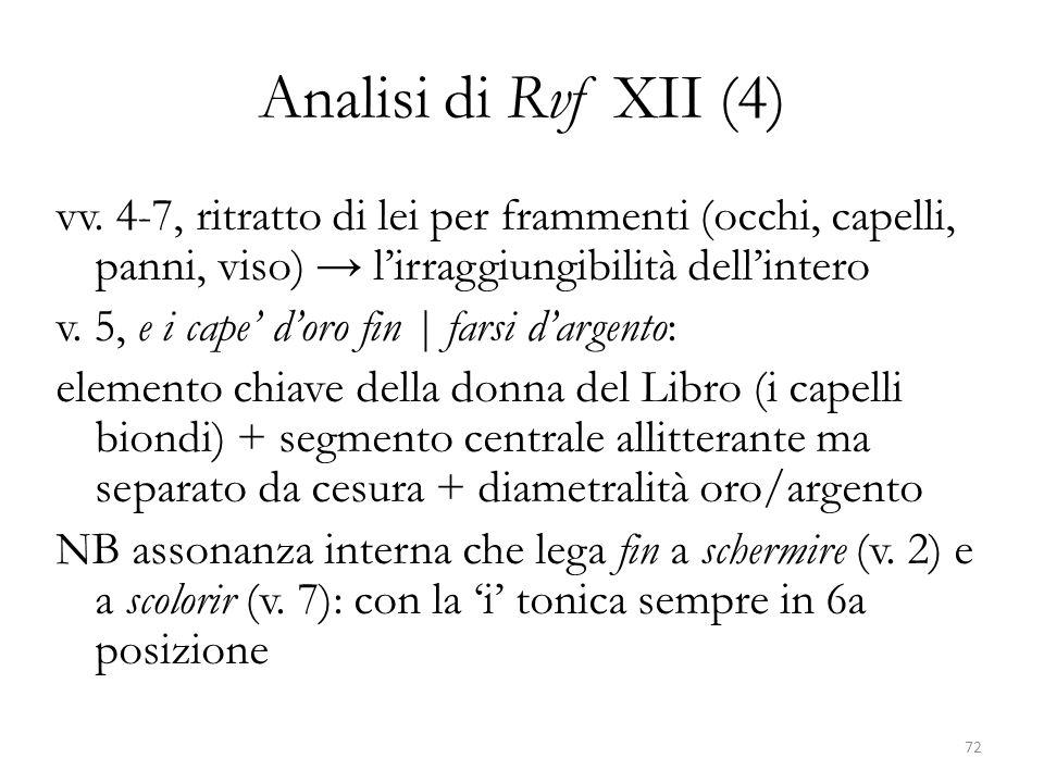 Analisi di Rvf XII (4)
