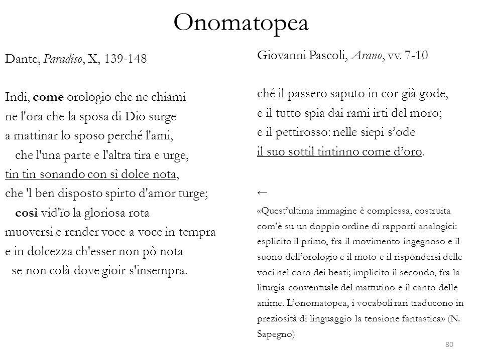 Onomatopea Giovanni Pascoli, Arano, vv. 7-10