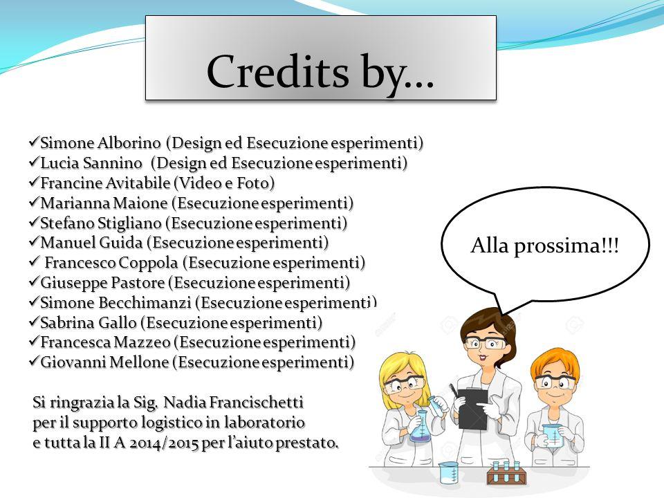 Credits by… Alla prossima!!!