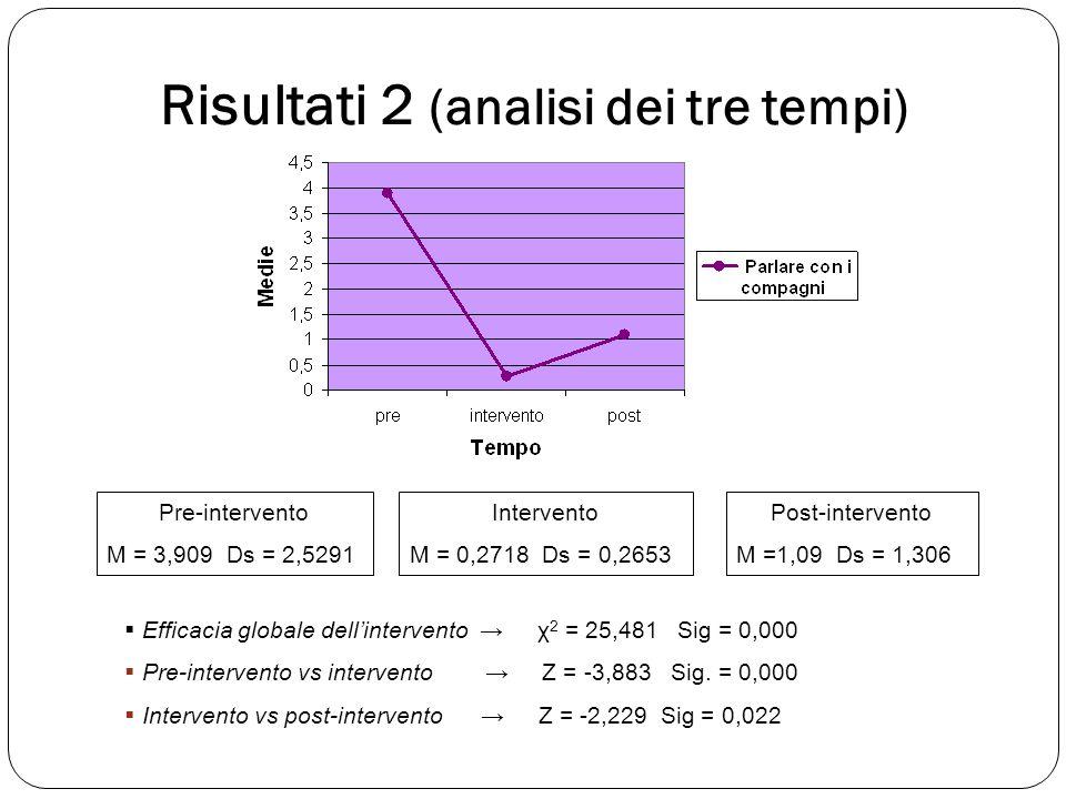 Risultati 2 (analisi dei tre tempi)