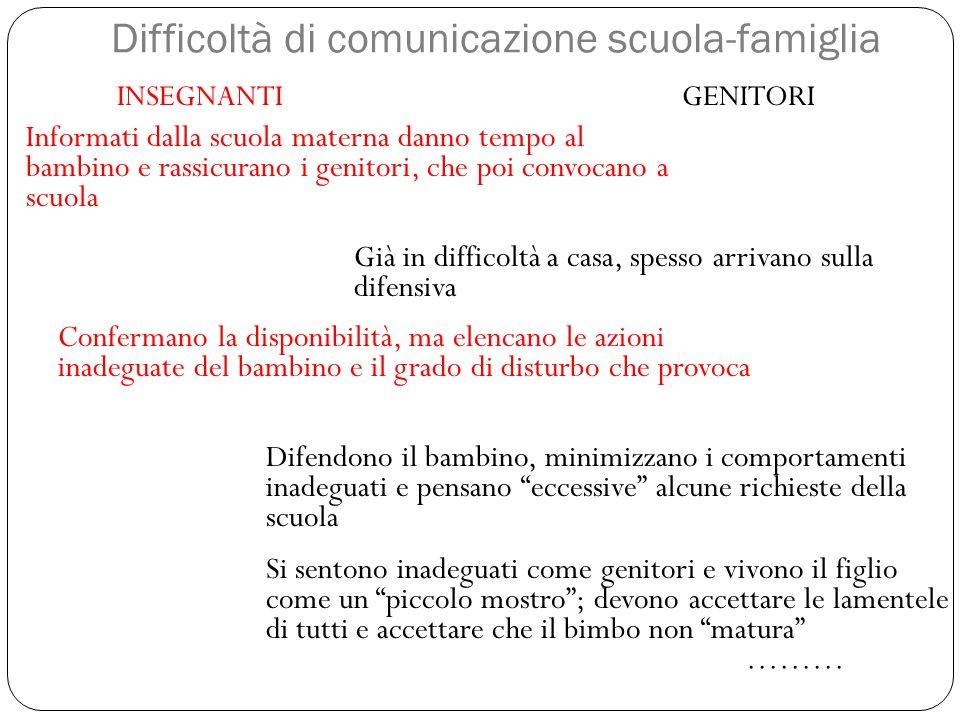 Strategie operative in classe per alunni con adhd ppt for Scuola di comunicazione