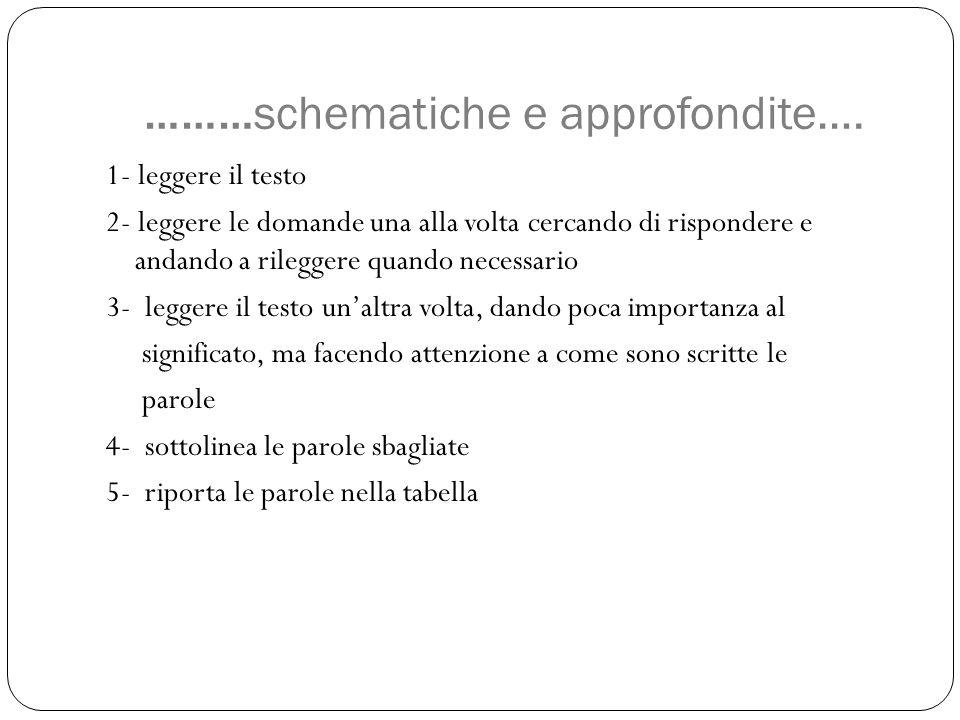 ………schematiche e approfondite….