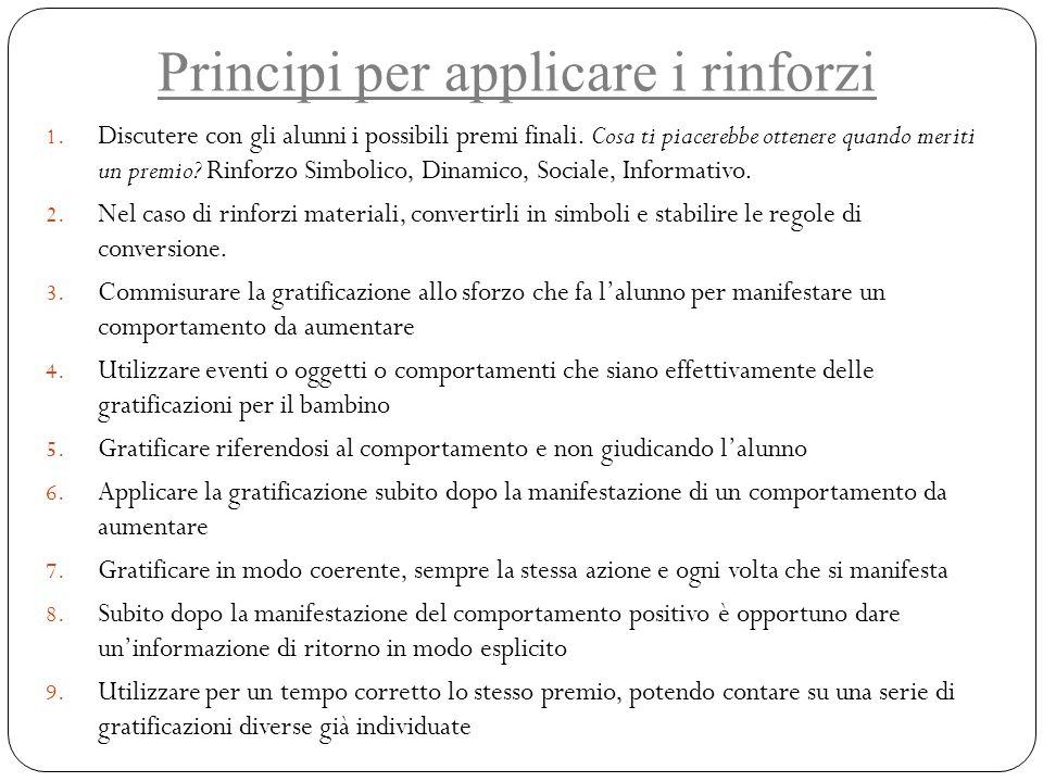 Principi per applicare i rinforzi