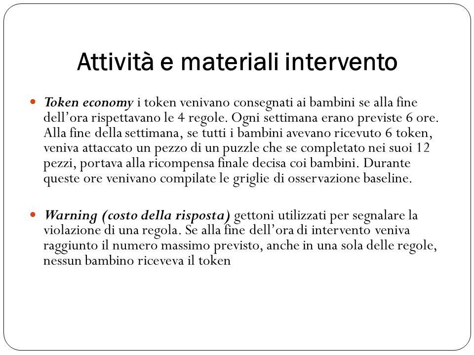 Attività e materiali intervento