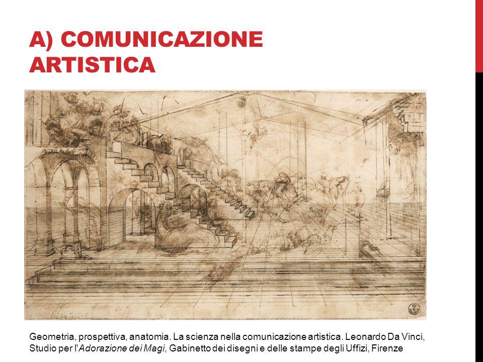 a) COMUNICAZIONE ARTISTICA