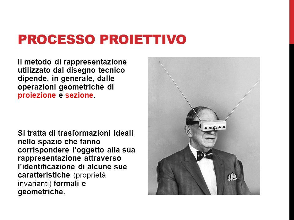 Processo proiettivo