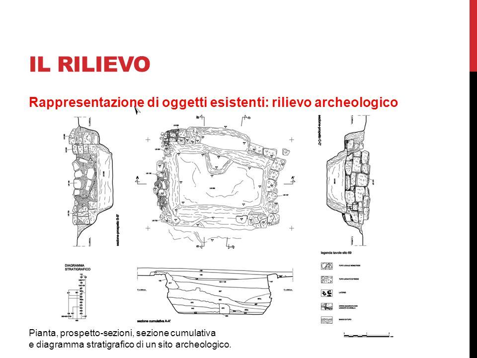IL RILIEVO Rappresentazione di oggetti esistenti: rilievo archeologico