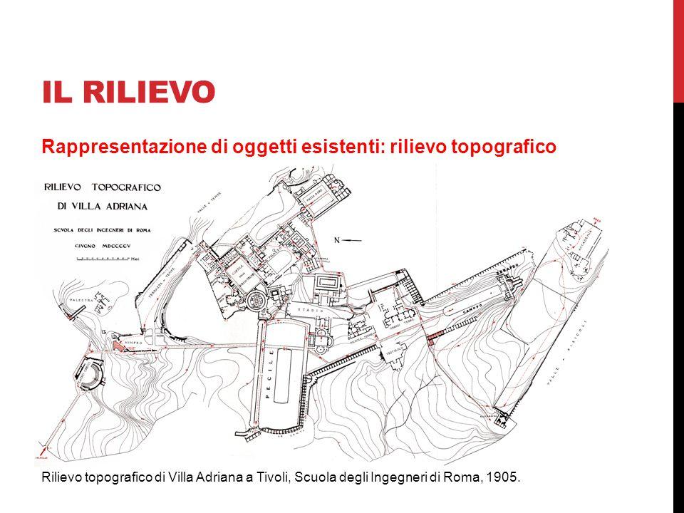 IL RILIEVO Rappresentazione di oggetti esistenti: rilievo topografico