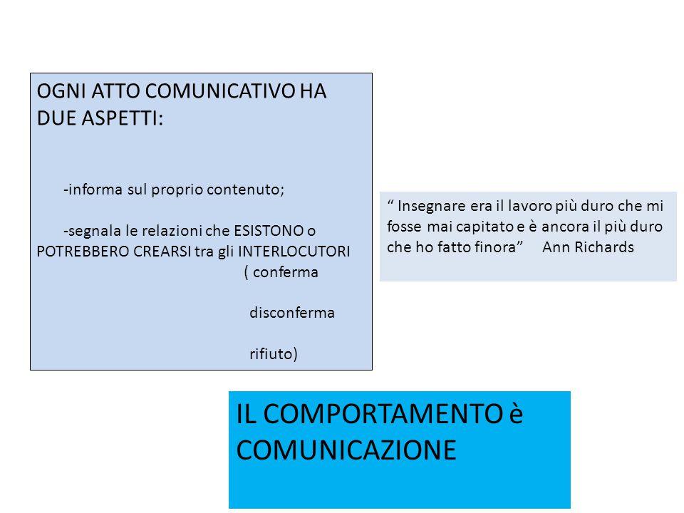 IL COMPORTAMENTO è COMUNICAZIONE