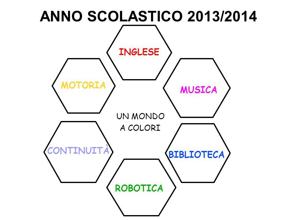 ANNO SCOLASTICO 2013/2014 INGLESE MOTORIA MUSICA CONTINUITÀ BIBLIOTECA