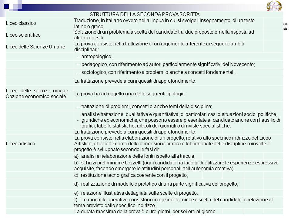 STRUTTURA DELLA SECONDA PROVA SCRITTA Liceo classico