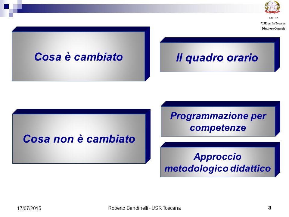 Programmazione per competenze Approccio metodologico didattico