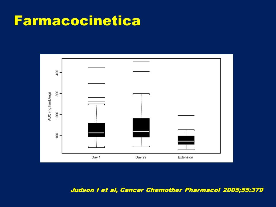 Farmacocinetica Judson I et al, Cancer Chemother Pharmacol 2005;55:379