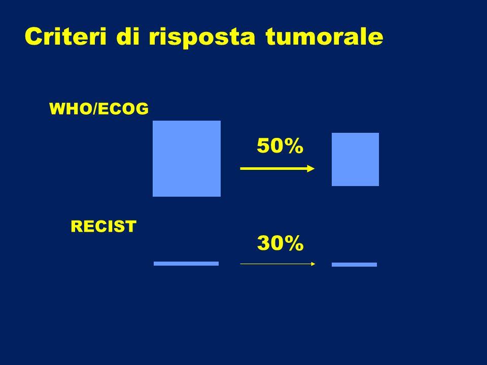 Criteri di risposta tumorale
