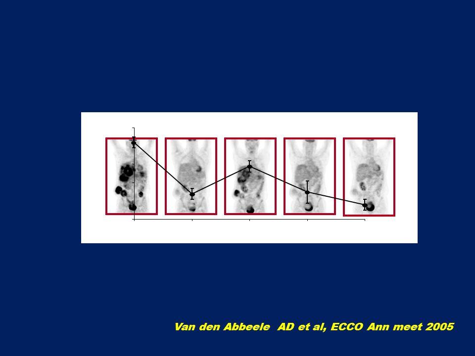 Van den Abbeele AD et al, ECCO Ann meet 2005