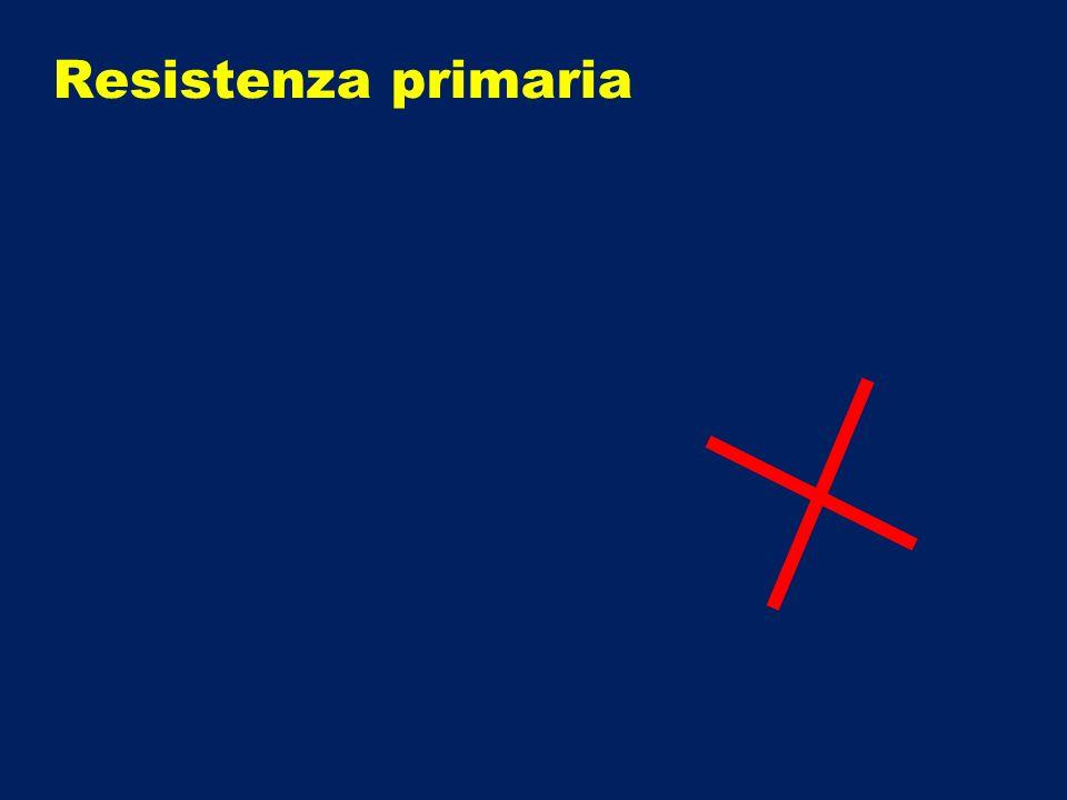 Resistenza primaria