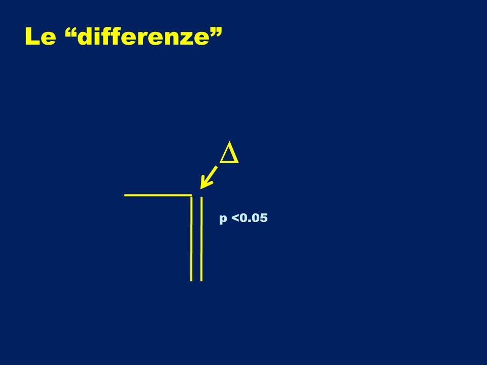 Le differenze D p <0.05