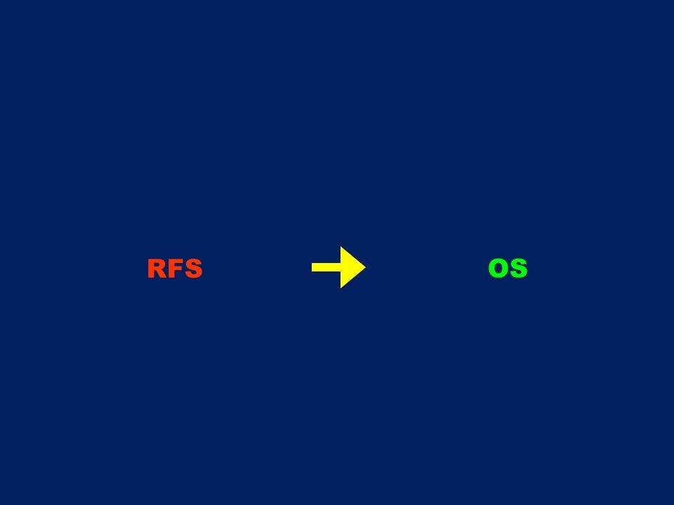 RFS OS