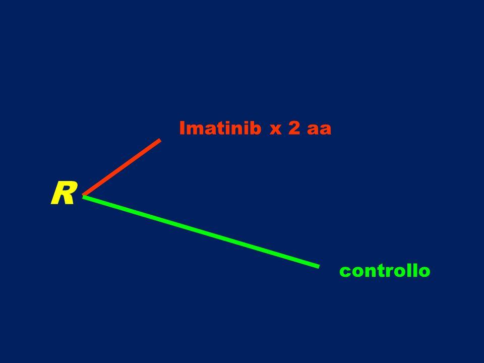 Imatinib x 2 aa R controllo