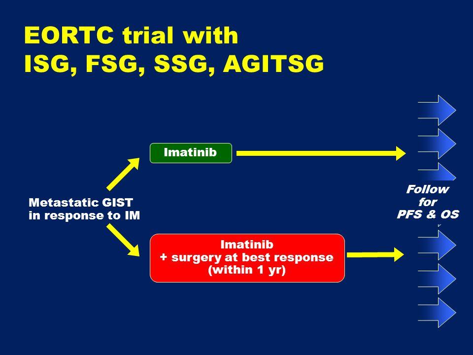 EORTC trial with ISG, FSG, SSG, AGITSG