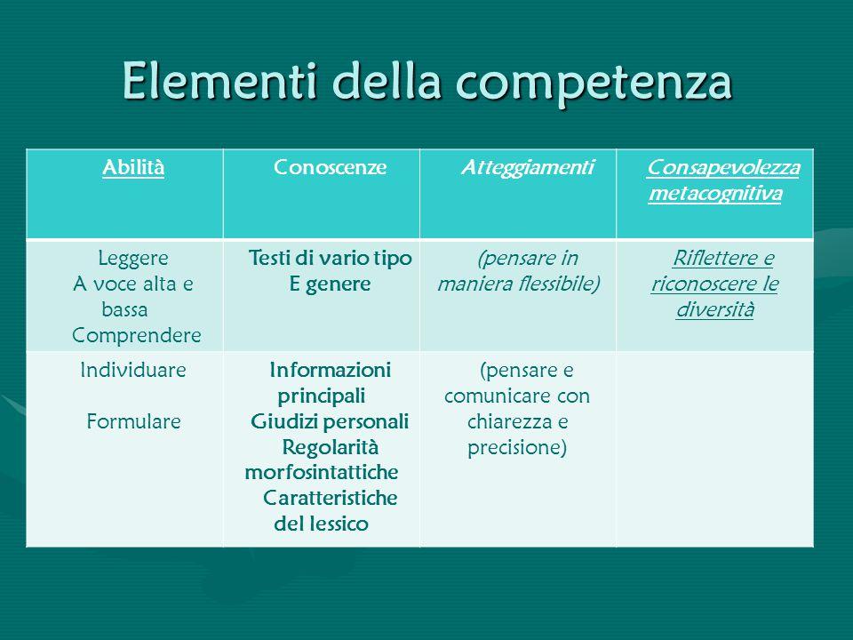 Elementi della competenza
