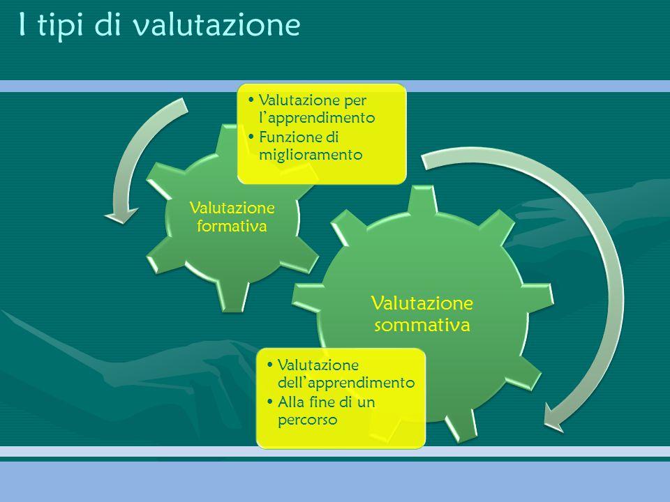 I tipi di valutazione Valutazione sommativa Valutazione formativa