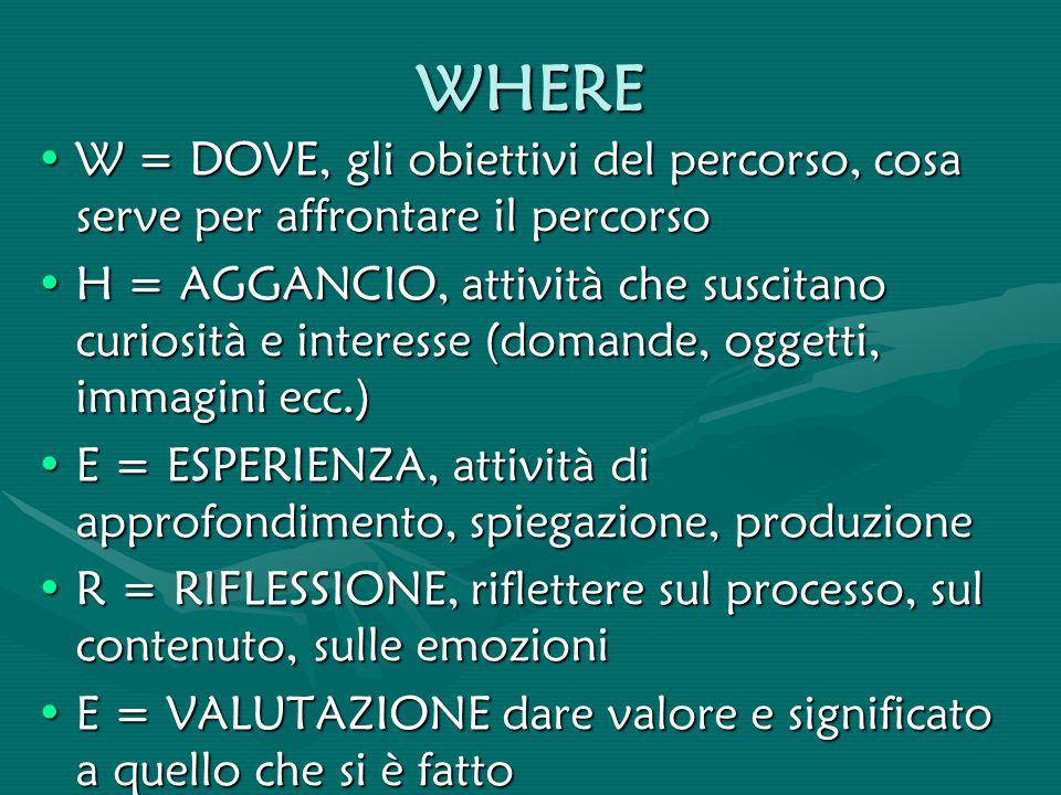 WHERE W = DOVE, gli obiettivi del percorso, cosa serve per affrontare il percorso.